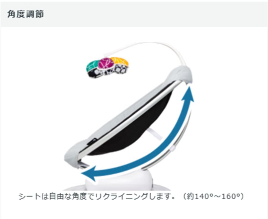電動バウンサーmamaRoo (ママルー)4.04