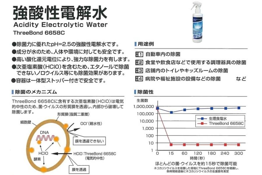 強酸性電解水・除菌ミスト TB6658C  15秒で除菌!!2
