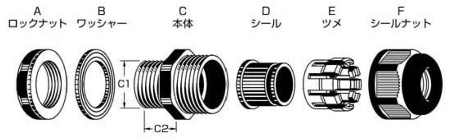 Mネジケーブルグランド(A型/短足)2