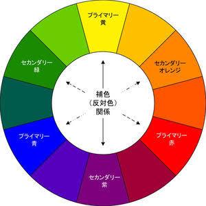 オレンジ 反対 色 暖かく親和的な色「オレンジ」をキーカラーにしたロゴデザイン戦略